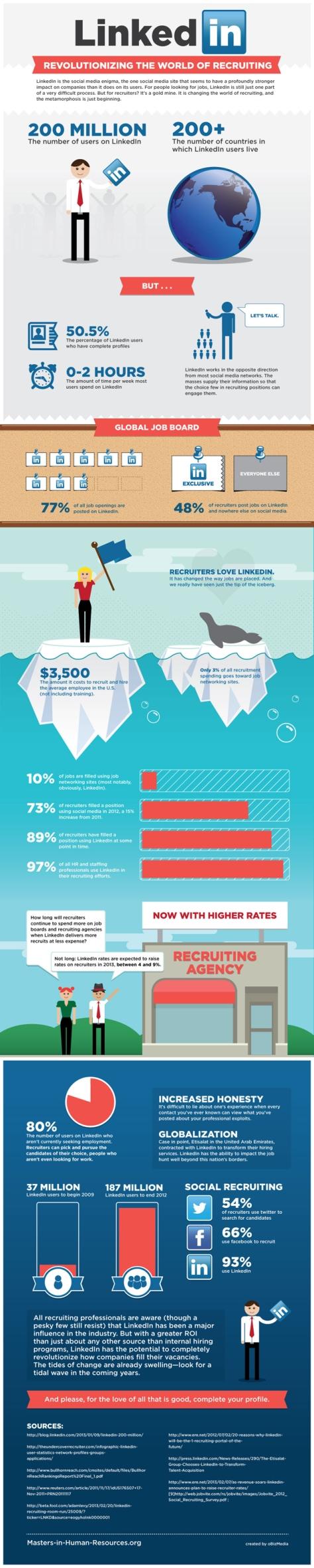 384459-linkedin-infographic