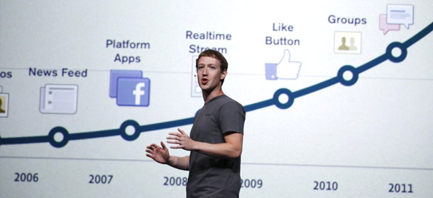 facebook-fundamentally-broken-product-collapsing-under-own-weight-mark-zuckerberg-2