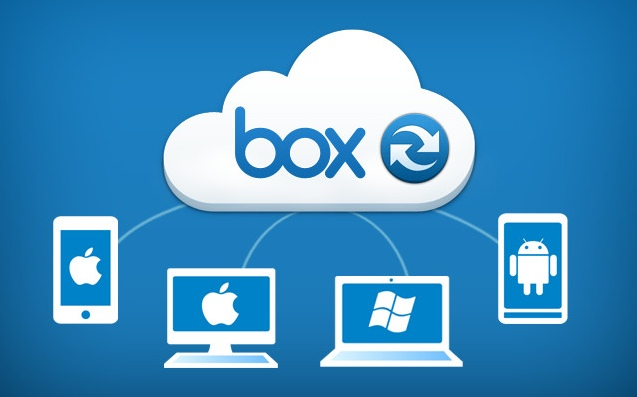Box Receives Huge Private Equity Funding Round From TPG Corporation