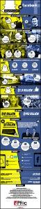 DPFOC IG August Case Study - Snapchat Vs Facebook_900px