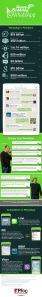 Happy-Bday-Whatsapp-Infographic1